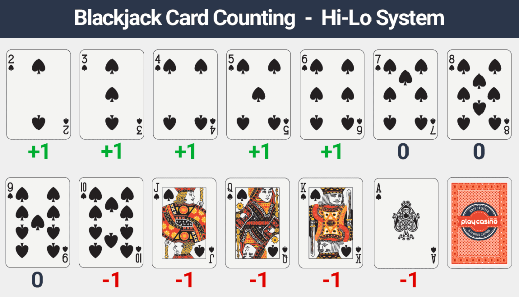 Blackjack Card Counting Legal Or Illegal Slotsday Com